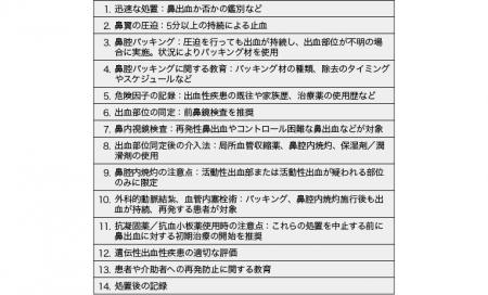米・鼻出血の診療ガイドライン発表