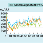 dr160304_fig1.jpg