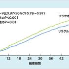 dr160604_fig1.jpg