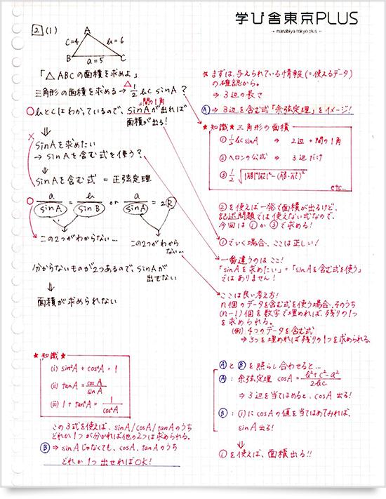 思考の可視化ノート